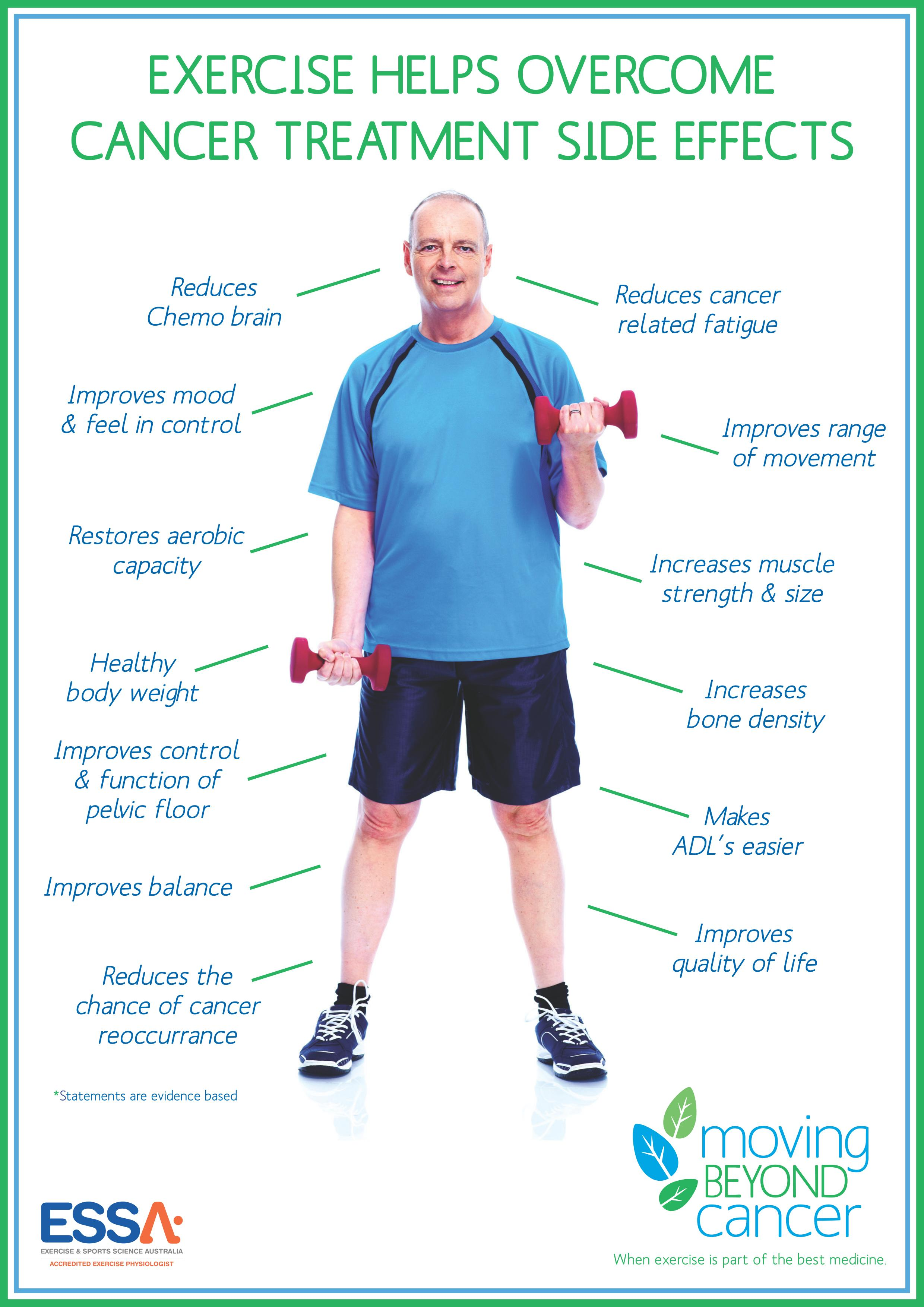 Lymphedema Treatment Side Effects
